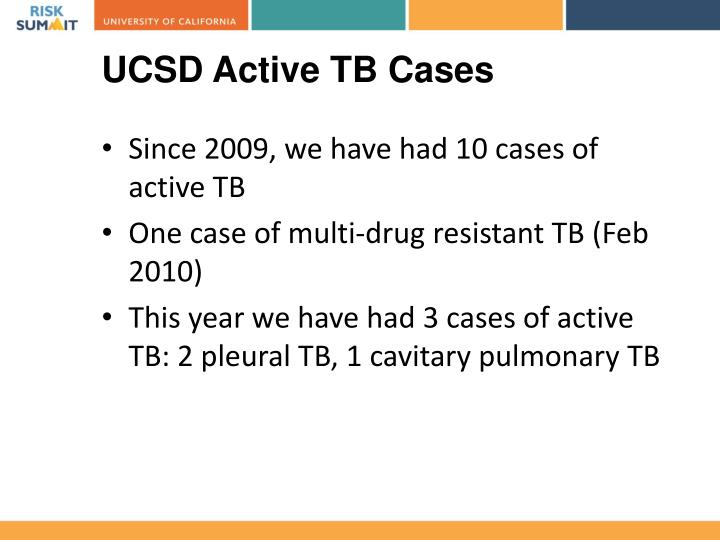 UCSD Active TB Cases