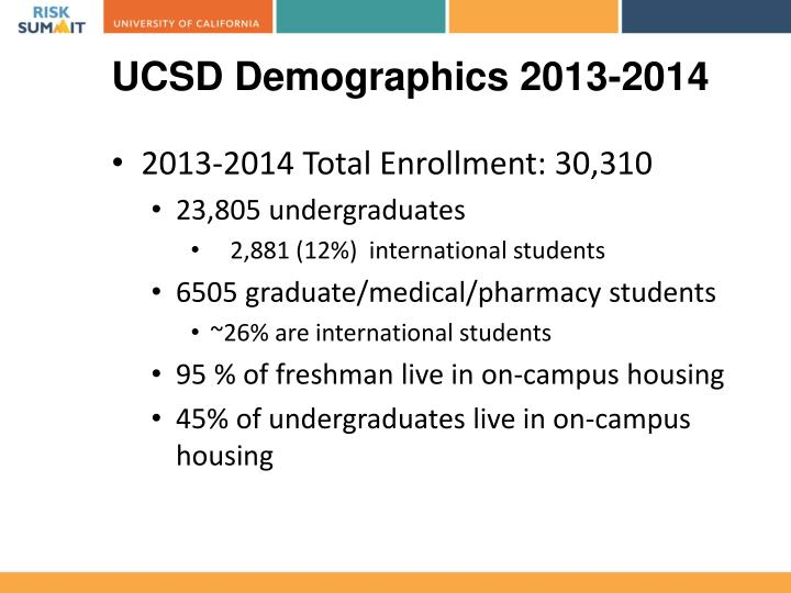 UCSD Demographics 2013-2014