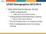 ucsd demographics 2013 2014