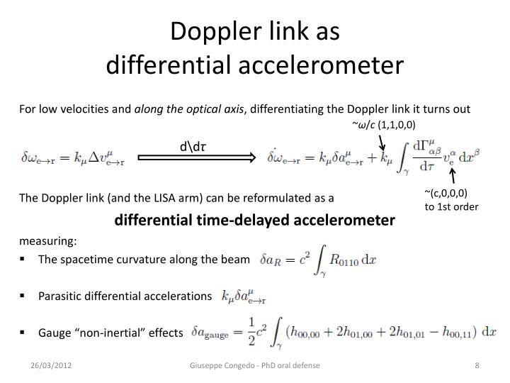 Doppler link as