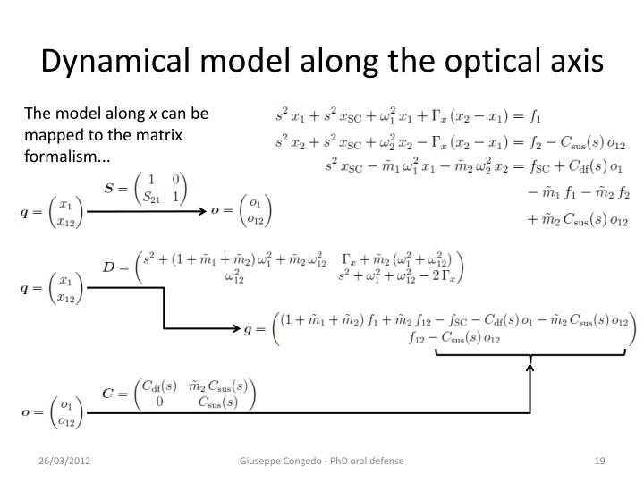 Dynamical model along the optical axis
