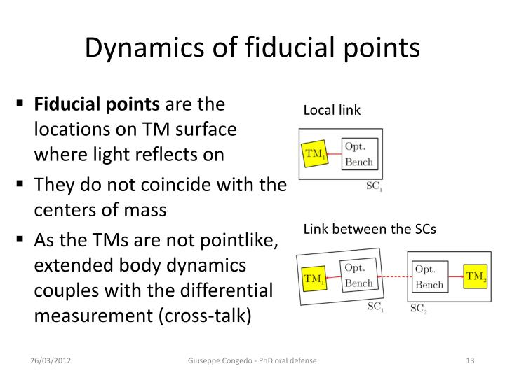 Dynamics of fiducial points