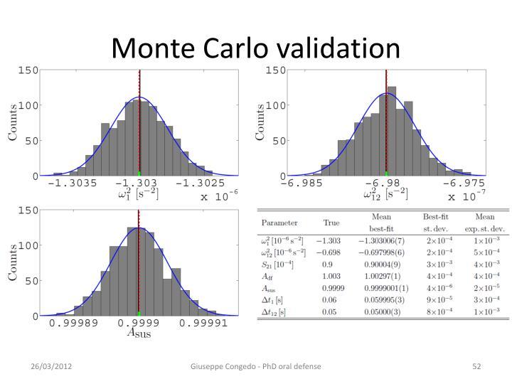 Monte Carlo validation
