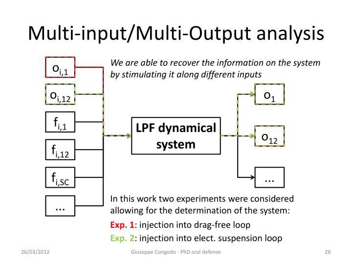 Multi-input/Multi-Output analysis