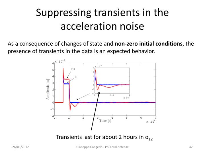 Suppressing transients in the acceleration noise