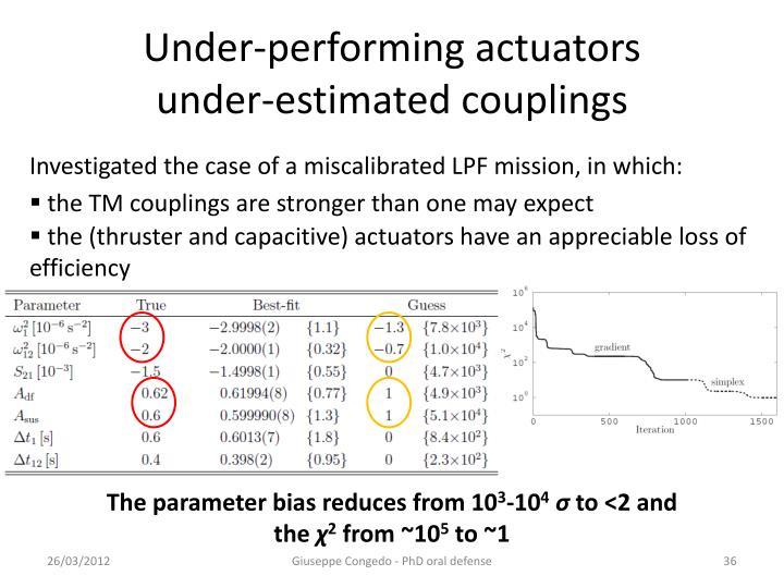 Under-performing actuators