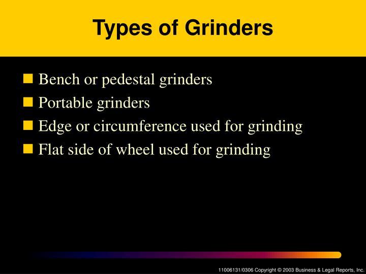 Types of Grinders