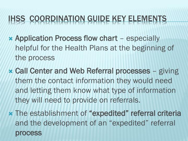 Application Process flow chart