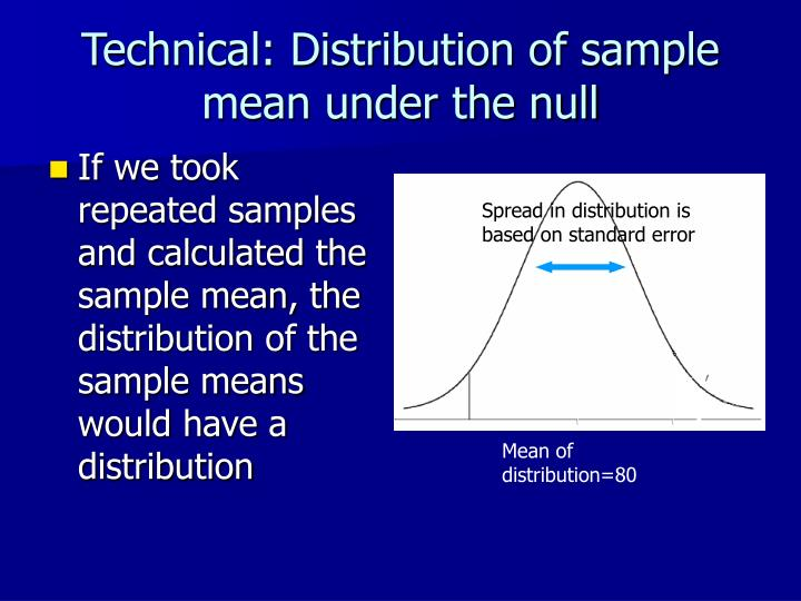 Technical: Distribution of sample mean under the null
