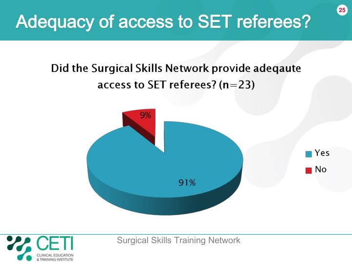 Adequacy of access to SET referees?