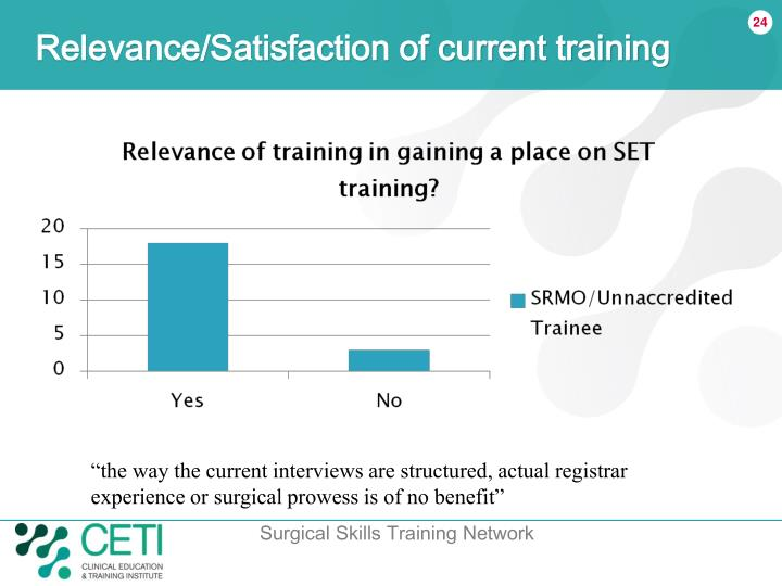 Relevance/Satisfaction of current training