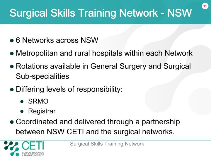 Surgical Skills Training Network - NSW
