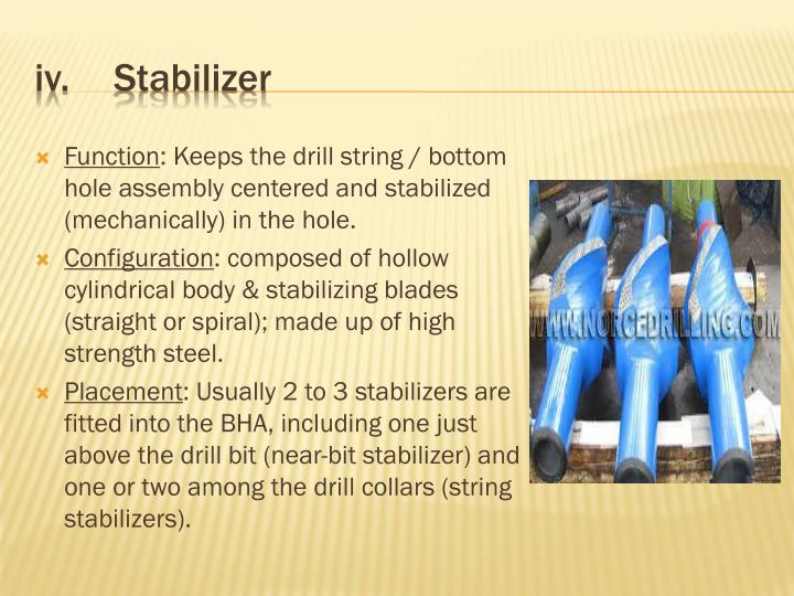 drilling rig components and function pdf