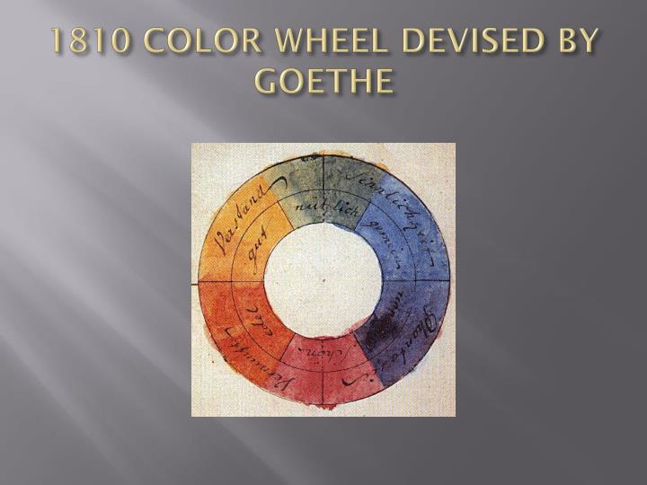 1810 COLOR WHEEL DEVISED BY GOETHE