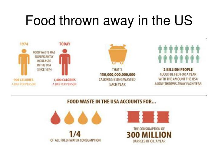Food thrown away in the US