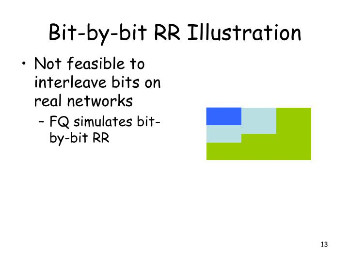 Bit-by-bit RR Illustration