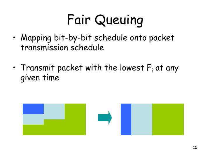 Fair Queuing