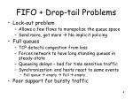 fifo drop tail problems