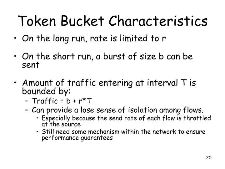 Token Bucket Characteristics