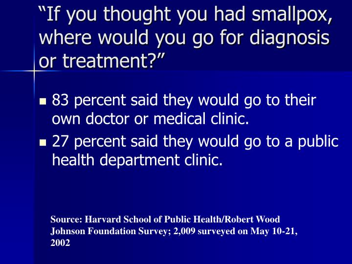 """If you thought you had smallpox, where would you go for diagnosis or treatment?"""