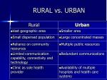 rural vs urban