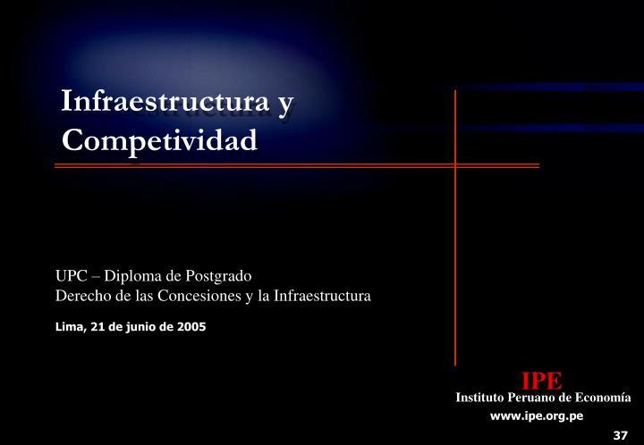 Infraestructura y Competividad