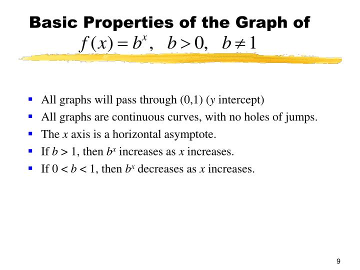 Basic Properties of the Graph of