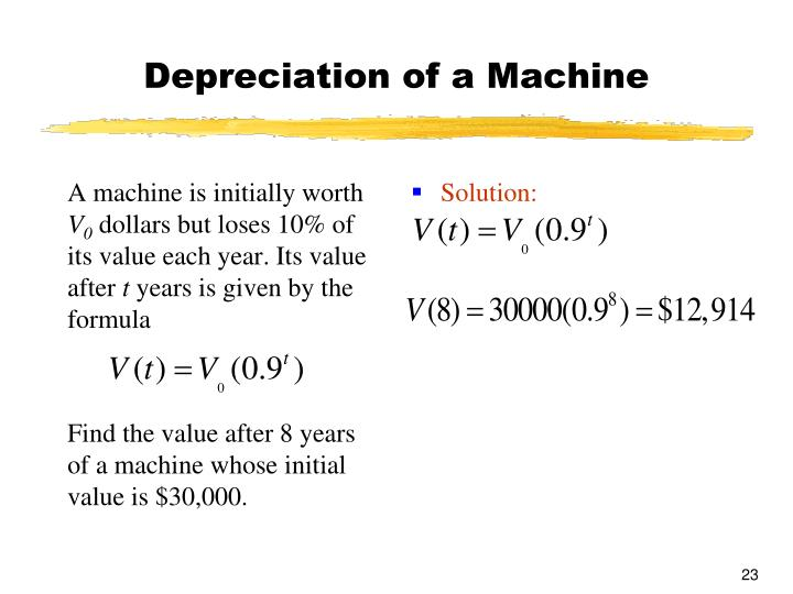 A machine is initially worth