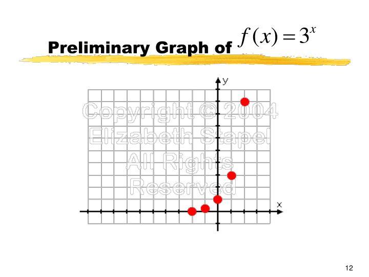Preliminary Graph of