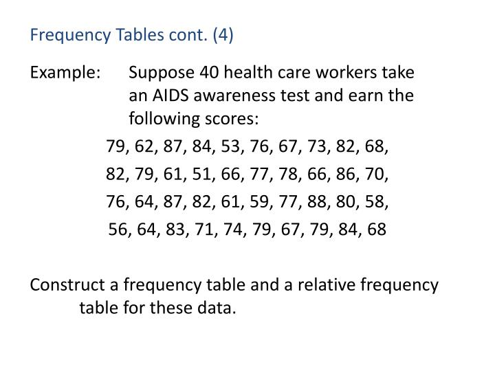 Frequency Tables cont. (4)