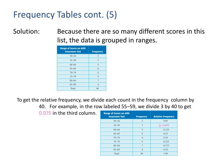 Frequency Tables cont. (5)