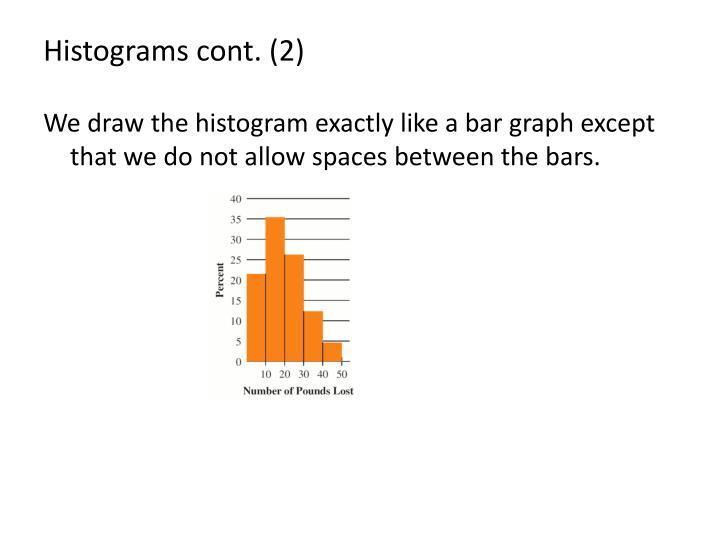 Histograms cont. (2)