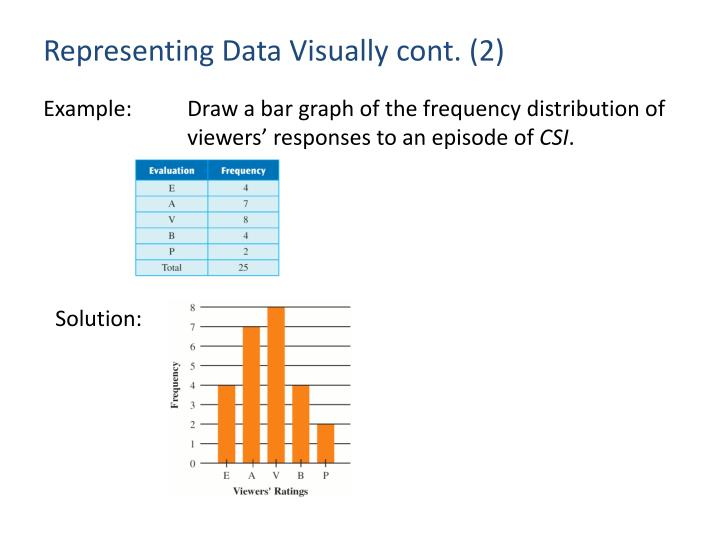 Representing Data Visually cont. (2)