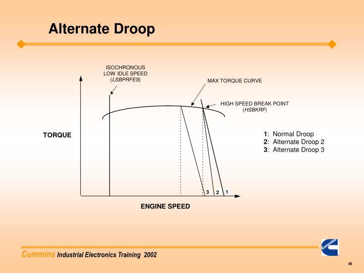 Alternate Droop
