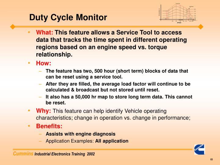 Duty Cycle Monitor