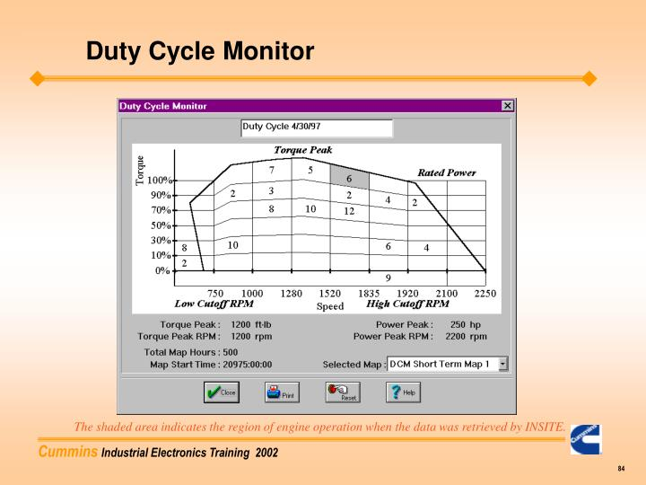 Duty Cycle Monitor