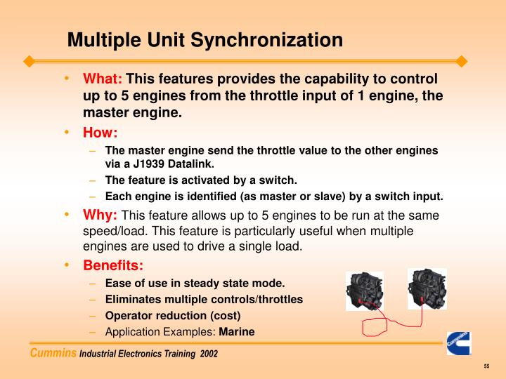 Multiple Unit Synchronization