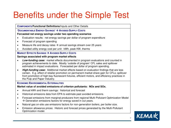 Benefits under the Simple Test