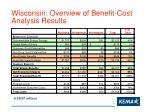 wisconsin overview of benefit cost analysis results
