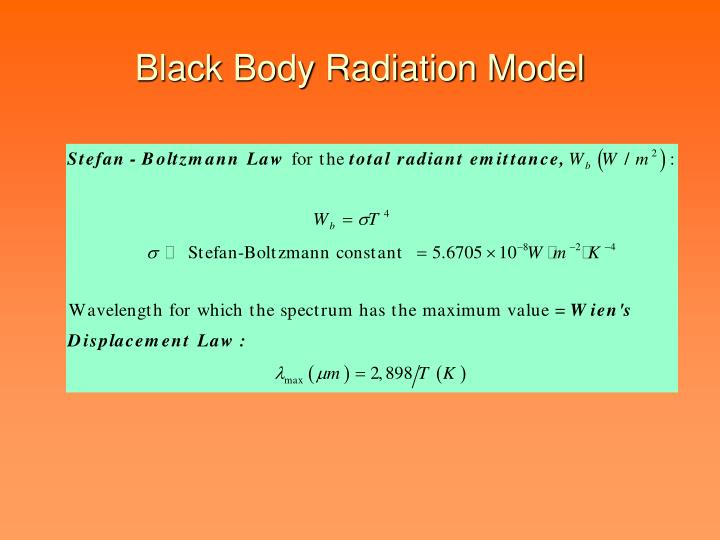Black Body Radiation Model