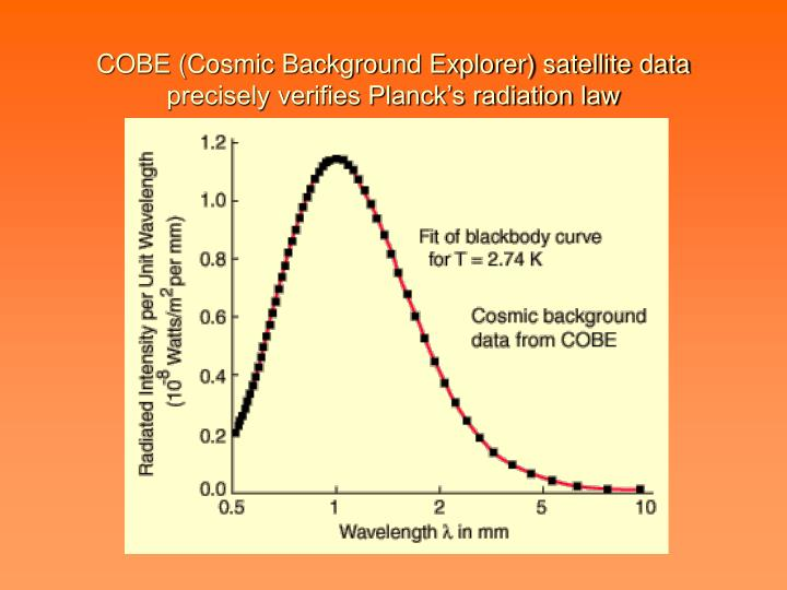 COBE (Cosmic Background Explorer) satellite data precisely verifies Planck's radiation law