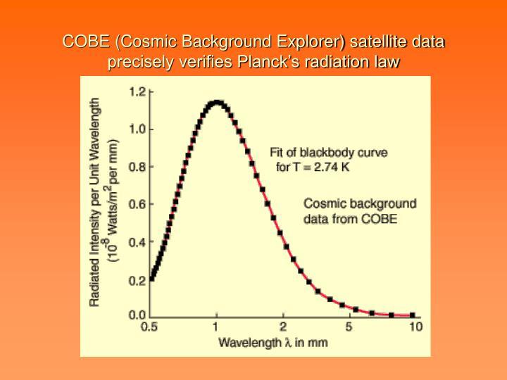 COBE (Cosmic Background Explorer) satellite data precisely verifies Planck's radiation law