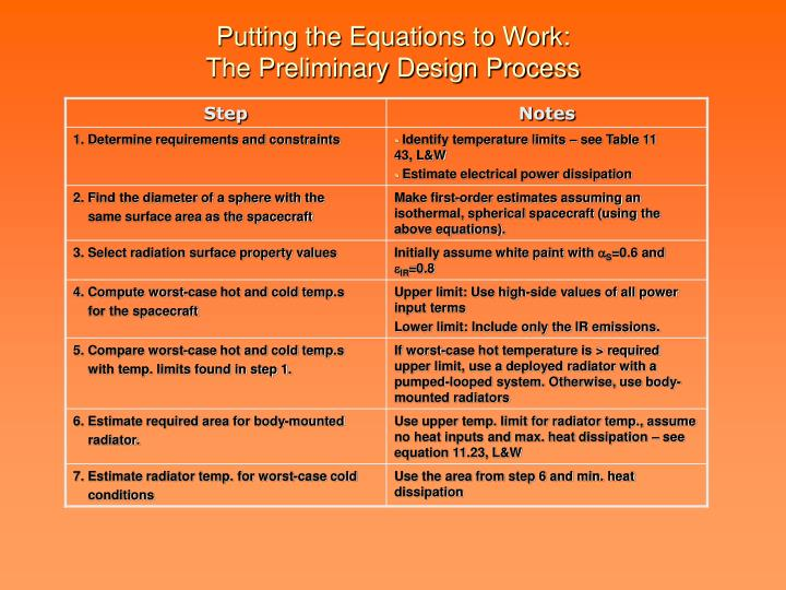 Putting the Equations to Work: