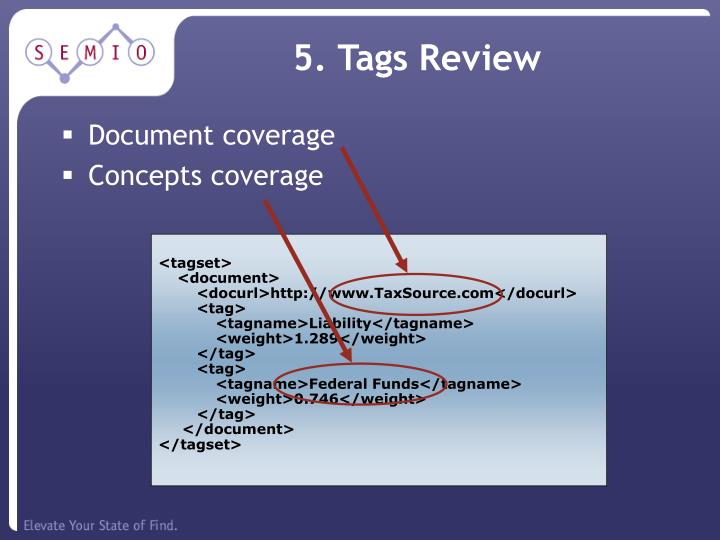 5. Tags Review