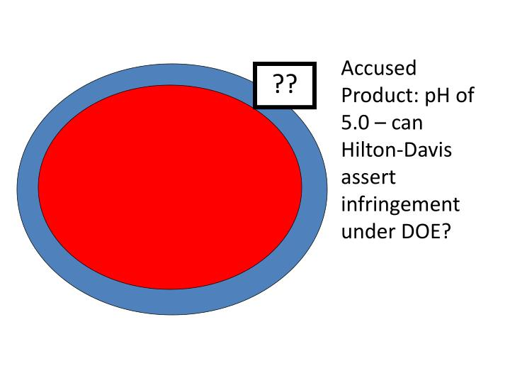 Accused Product: pH of 5.0 – can Hilton-Davis assert infringement under DOE?