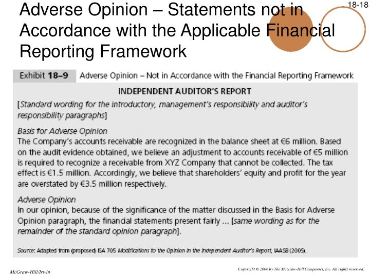 Adverse Opinion – Statements not in Accordance with the Applicable Financial Reporting Framework