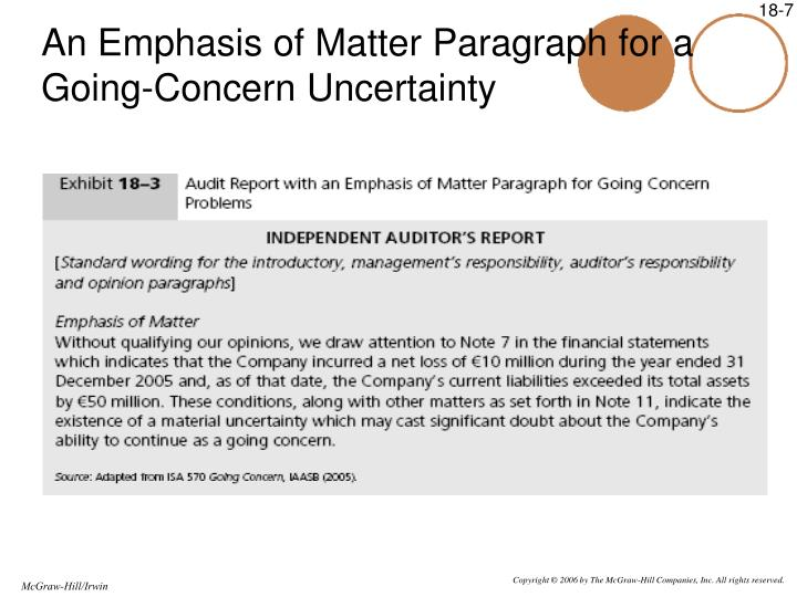 An Emphasis of Matter Paragraph for a Going-Concern Uncertainty