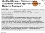 qualified opinion statements not in accordance with the applicable financial reporting framework