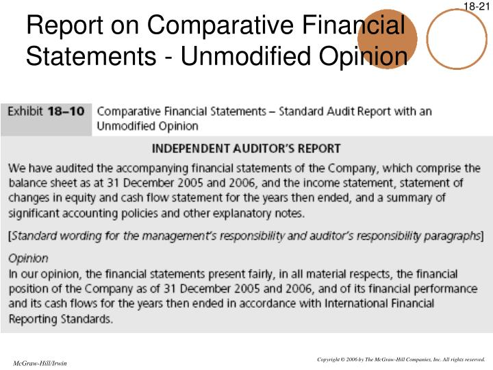 Report on Comparative Financial Statements - Unmodified Opinion