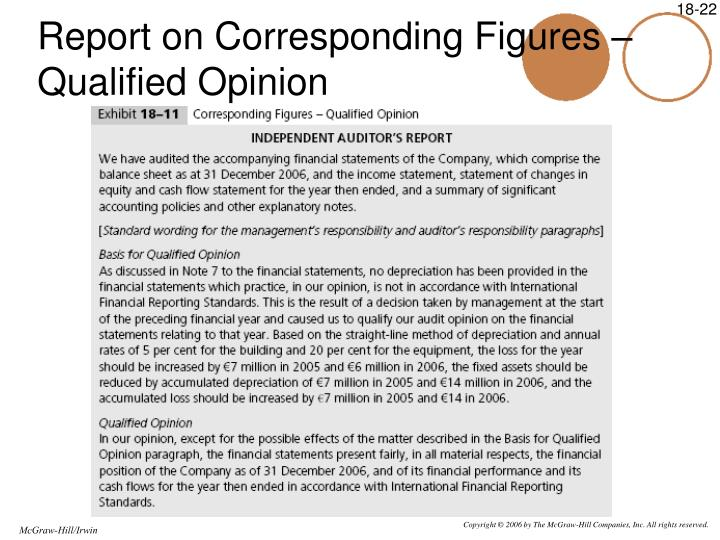 Report on Corresponding Figures – Qualified Opinion